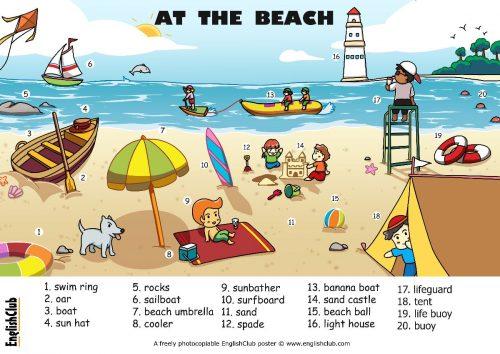 englishclub-poster-beach-A3