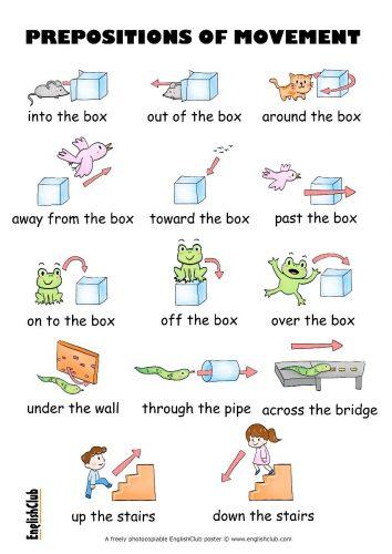 englishclub-poster-prepositions-movement-A3
