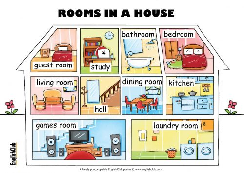 englishclub-poster-rooms-in-a-house