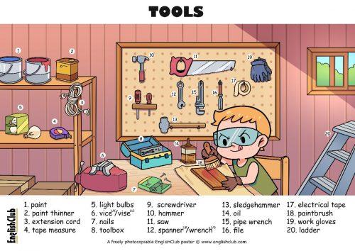 englishclub-poster-tools-A3