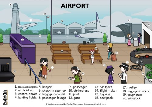 englishclub-poster-airport-A3