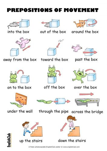 englishclub-poster-prepositions-movement-A3