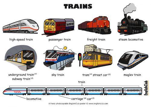 englishclub-poster-trains