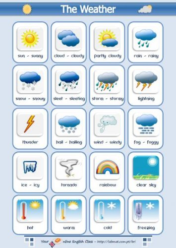the-weather-vocabulary_0